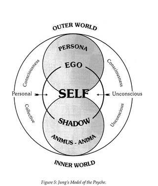 map of soul